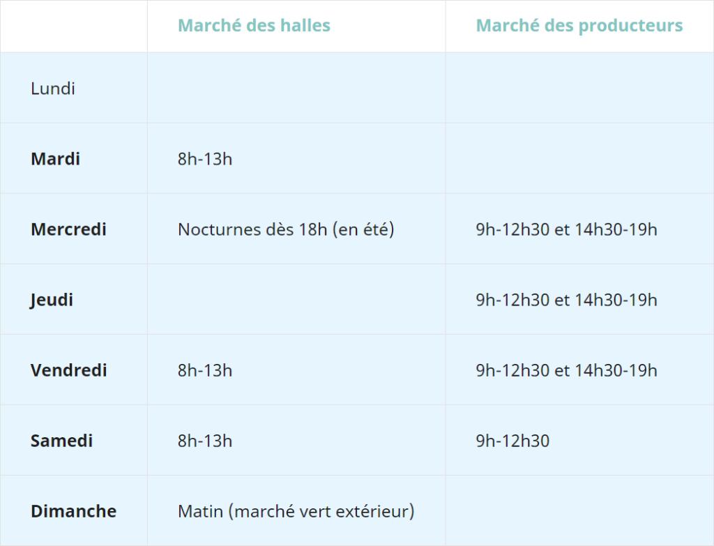 Tableau des horaires du marché de Jonzac